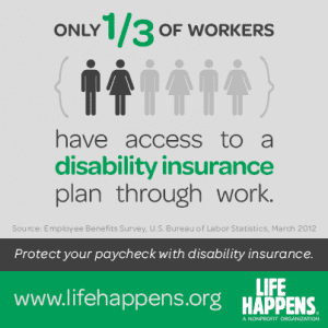 Group Disability Access 1 in 3
