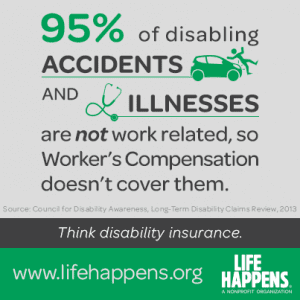 Disability Accidents links