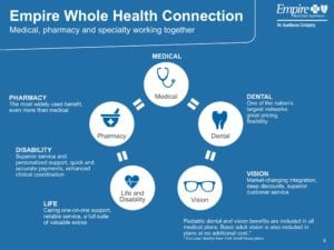empires-whole-health-connection